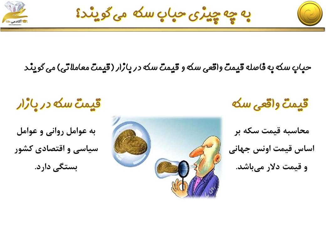 قیمت واقعی سکه و قیمت سکه در بازار