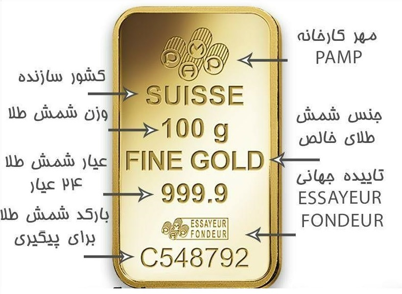 راهنمای علائم حک شده روی شمش طلا