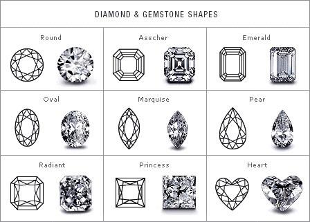 شکل تراش های الماس