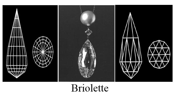 تراش Briolette