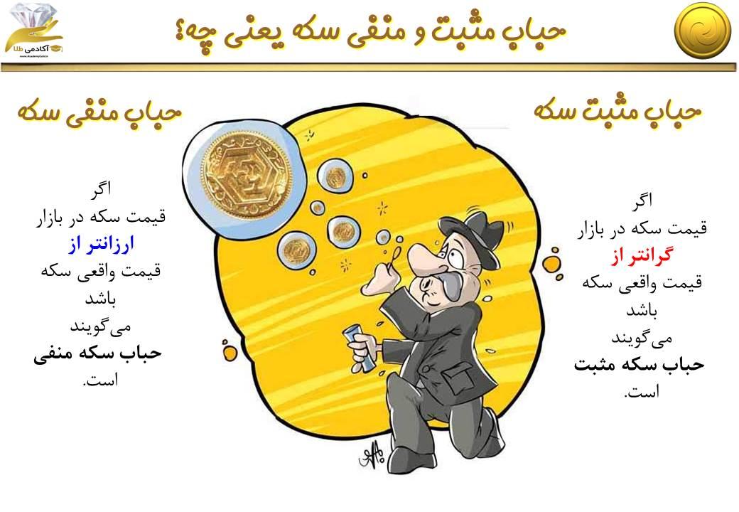 حباب مثبت و منفی سکه