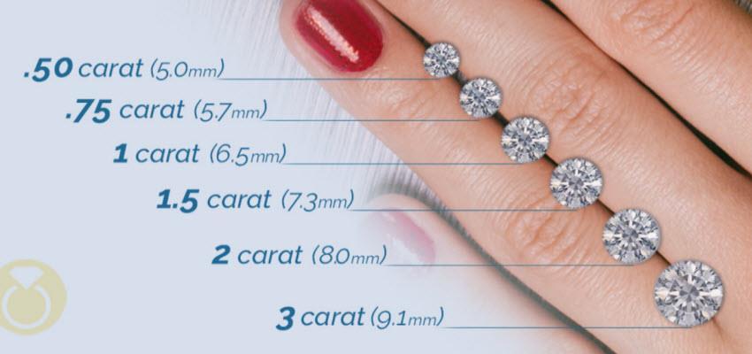 وزن الماس