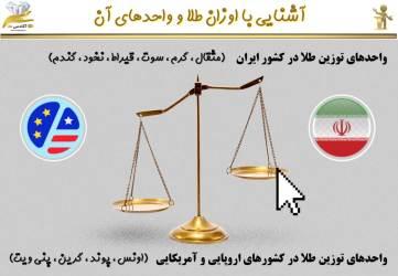 با واحدهای توزین طلا در کشورمون ایران و کشورهای اروپایی و آمریکایی آشنا میشیم